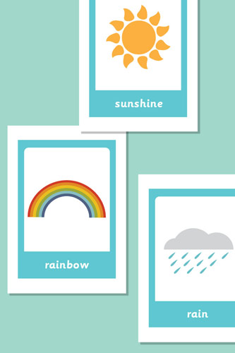 Weather A4 Posters