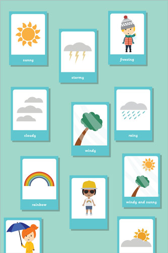Weather Snap Cards